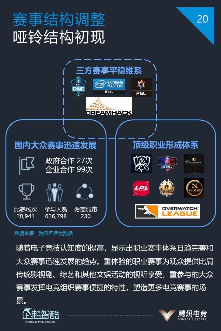 【多图】2018电竞产业报告:中国用户规模今年预计突破3亿